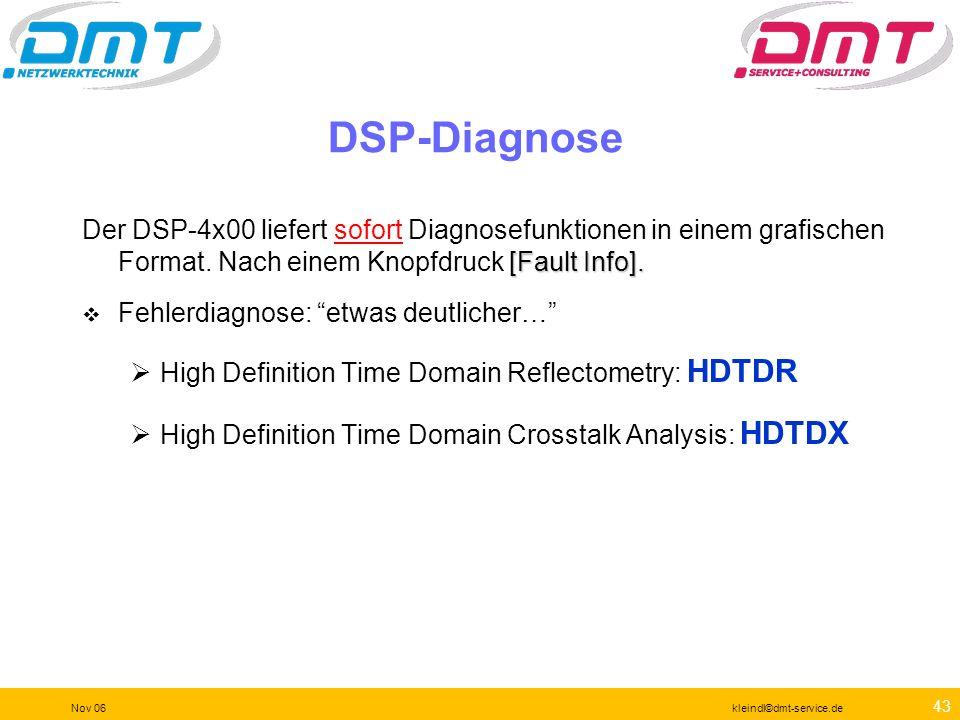 DSP-Diagnose Der DSP-4x00 liefert sofort Diagnosefunktionen in einem grafischen Format. Nach einem Knopfdruck [Fault Info].
